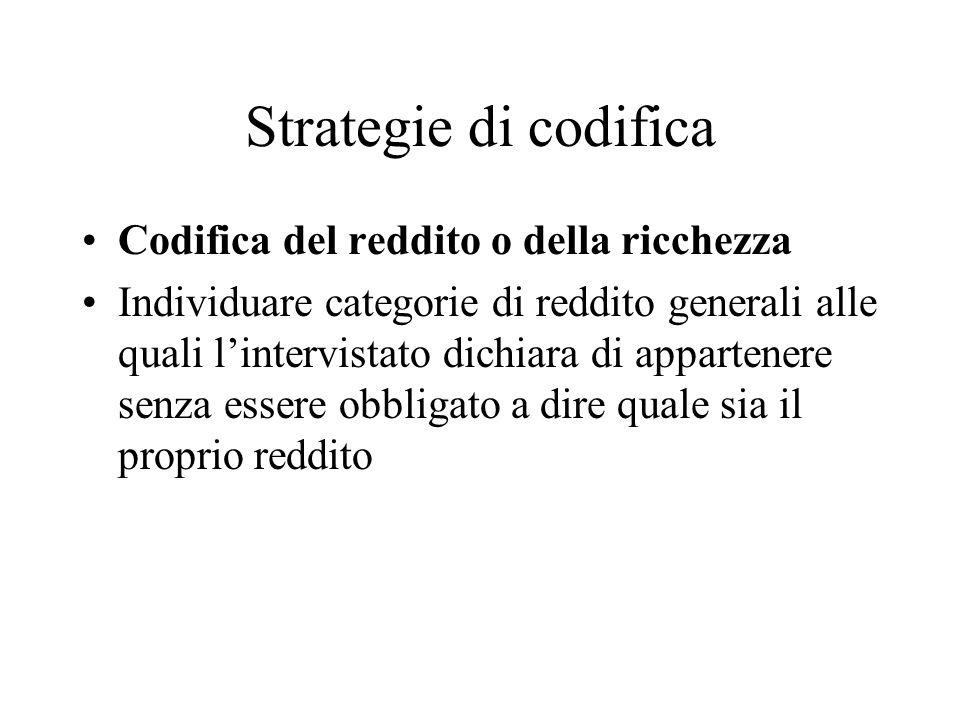 Strategie di codifica Codifica del reddito o della ricchezza