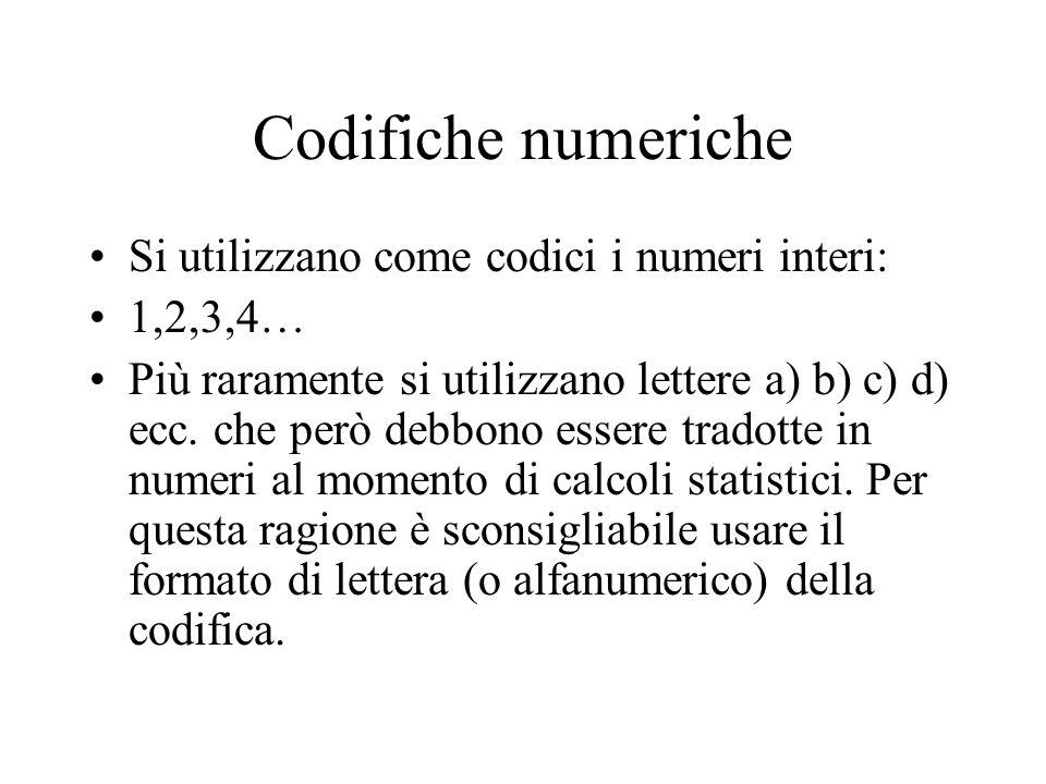 Codifiche numeriche Si utilizzano come codici i numeri interi: