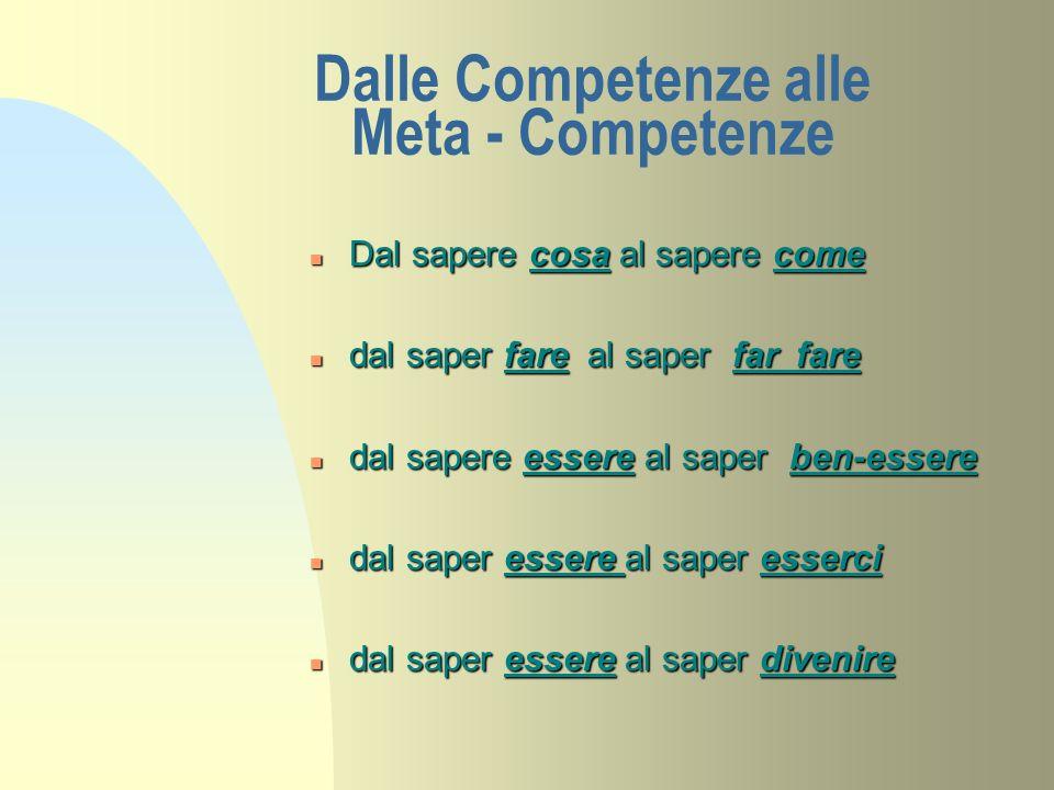 Dalle Competenze alle Meta - Competenze