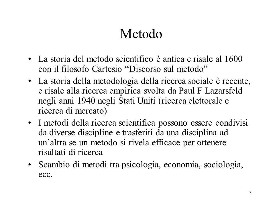 Metodo La storia del metodo scientifico è antica e risale al 1600 con il filosofo Cartesio Discorso sul metodo
