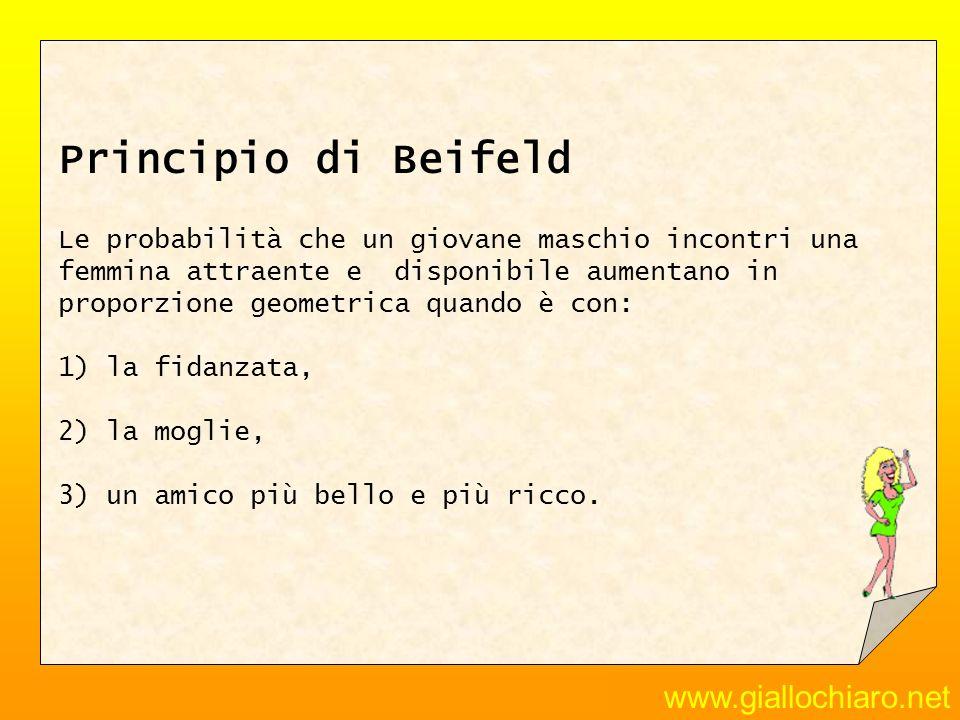 Principio di Beifeld www.giallochiaro.net