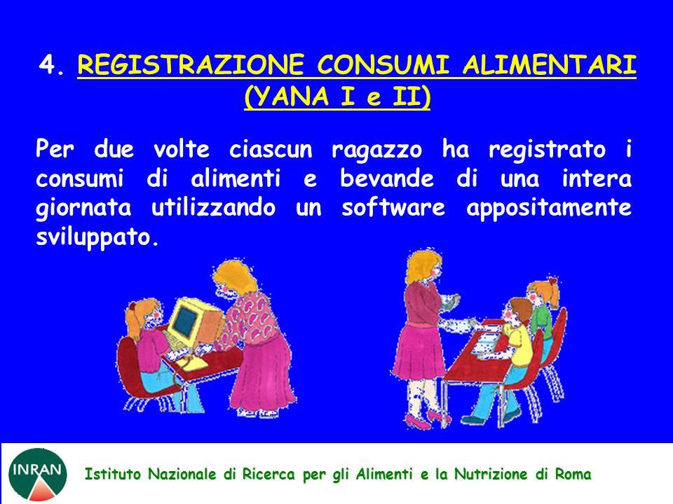 4. REGISTRAZIONE CONSUMI ALIMENTARI (YANA I e II)