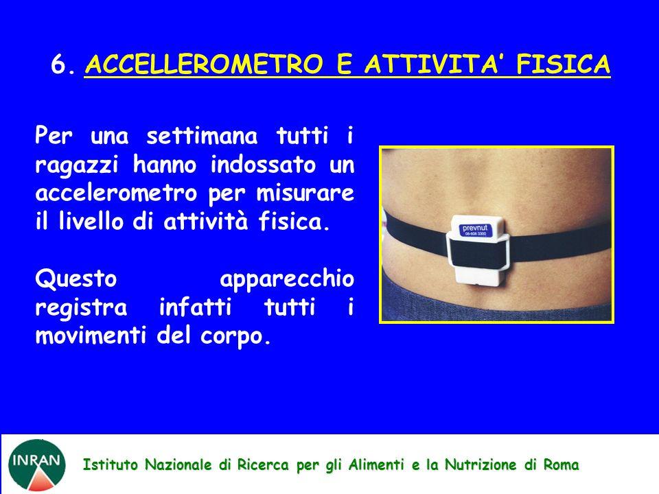6. ACCELLEROMETRO E ATTIVITA' FISICA