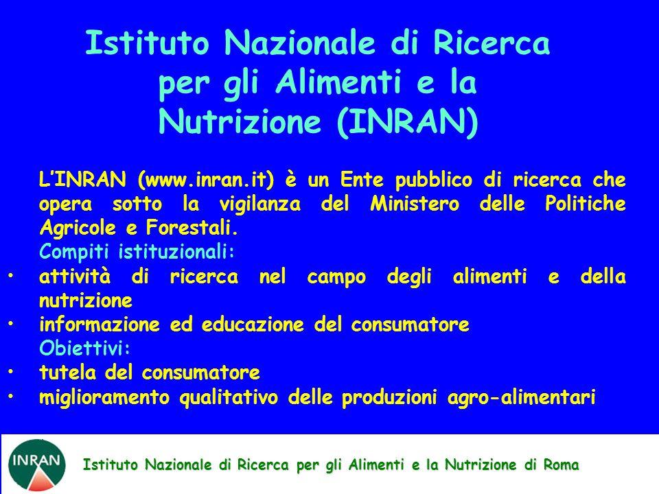 Istituto Nazionale di Ricerca per gli Alimenti e la Nutrizione (INRAN)