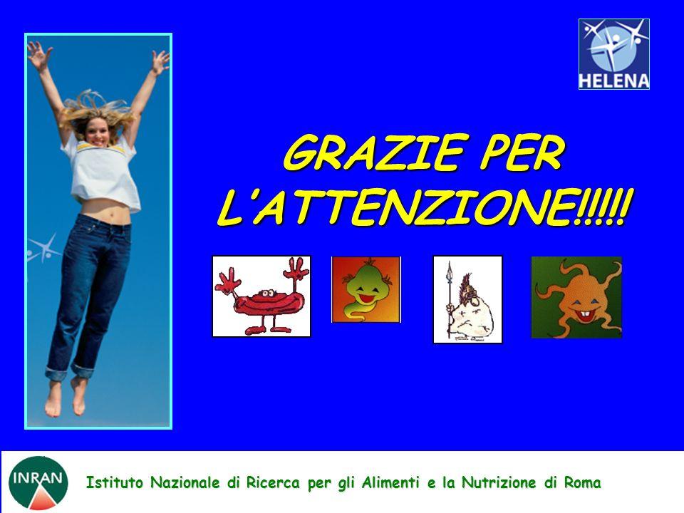 GRAZIE PER L'ATTENZIONE!!!!!