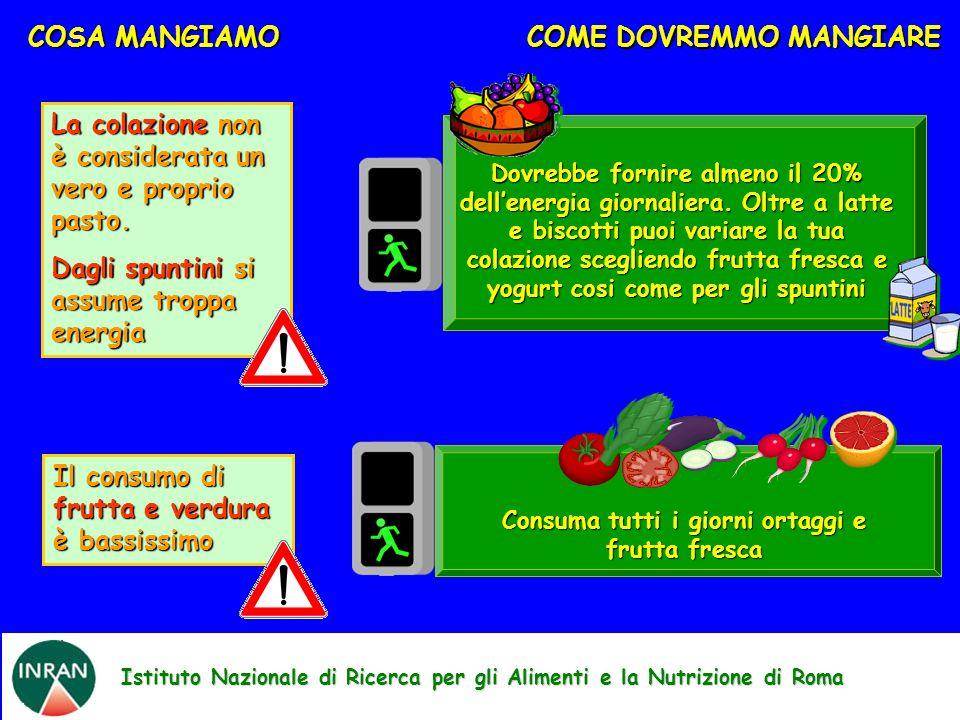 COME DOVREMMO MANGIARE