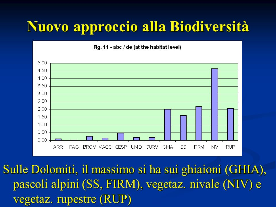 Nuovo approccio alla Biodiversità