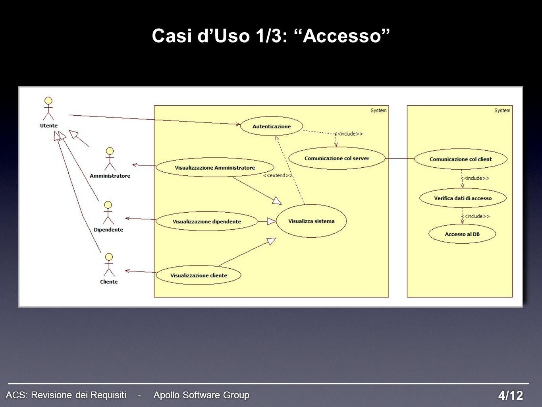 Casi d'Uso 1/3: Accesso
