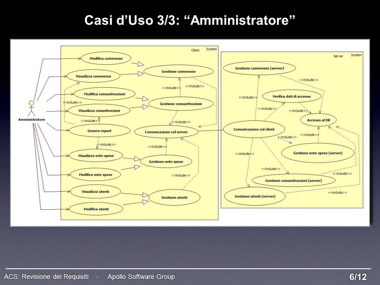 Casi d'Uso 3/3: Amministratore