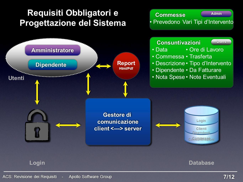 Requisiti Obbligatori e Progettazione del Sistema