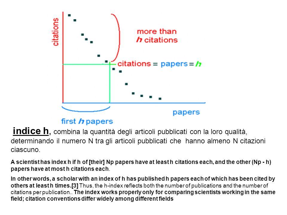 indice h, combina la quantità degli articoli pubblicati con la loro qualità, determinando il numero N tra gli articoli pubblicati che hanno almeno N citazioni ciascuno.