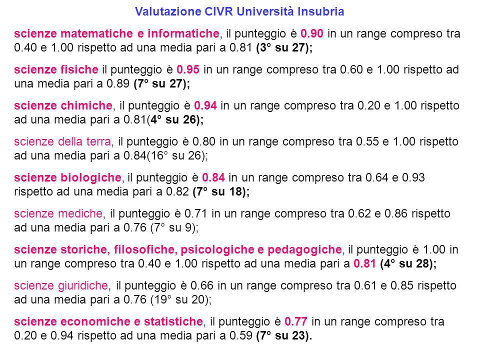 Valutazione CIVR Università Insubria