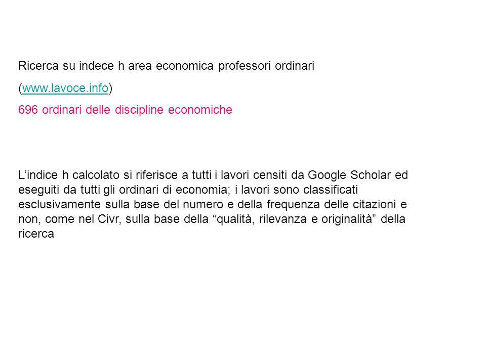 Ricerca su indece h area economica professori ordinari