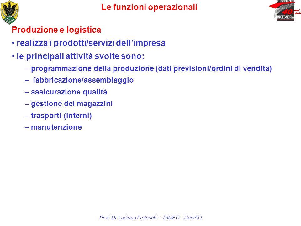 Le funzioni operazionali