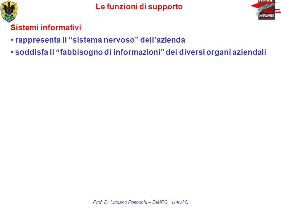 Le funzioni di supporto