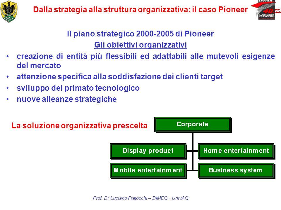 Dalla strategia alla struttura organizzativa: il caso Pioneer