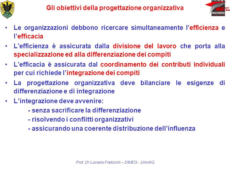 Gli obiettivi della progettazione organizzativa