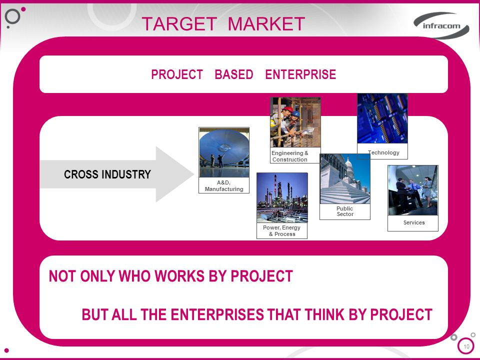 PROJECT BASED ENTERPRISE