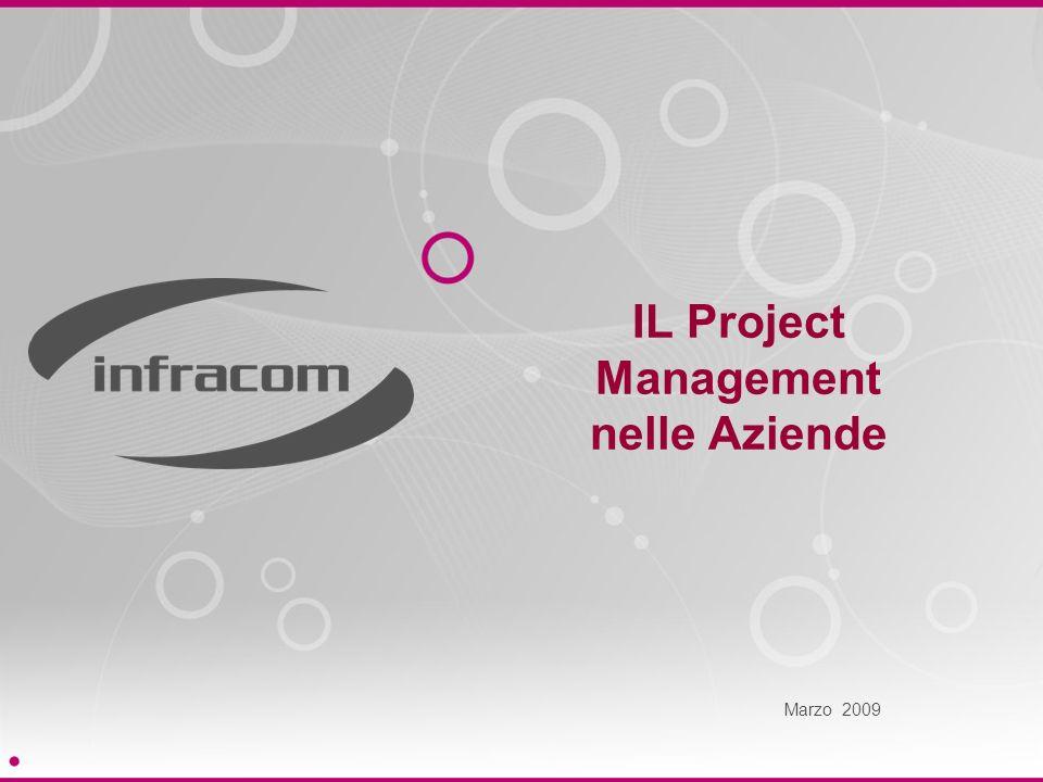 IL Project Management nelle Aziende