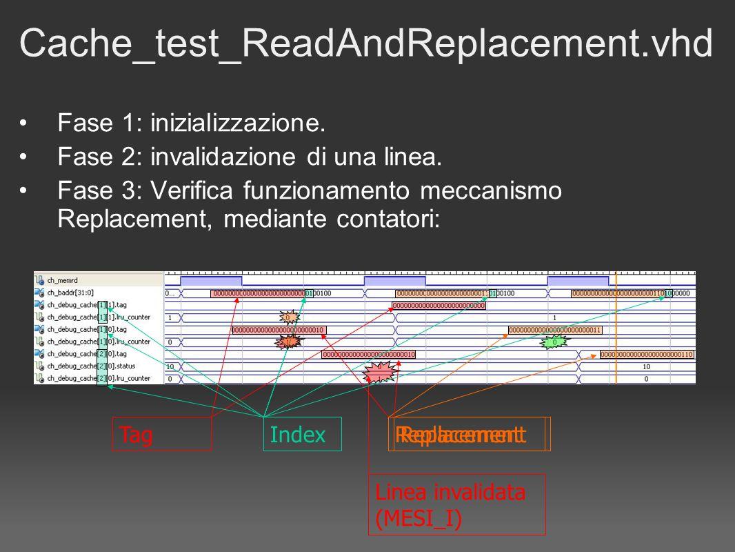 Cache_test_ReadAndReplacement.vhd Fase 1: inizializzazione.