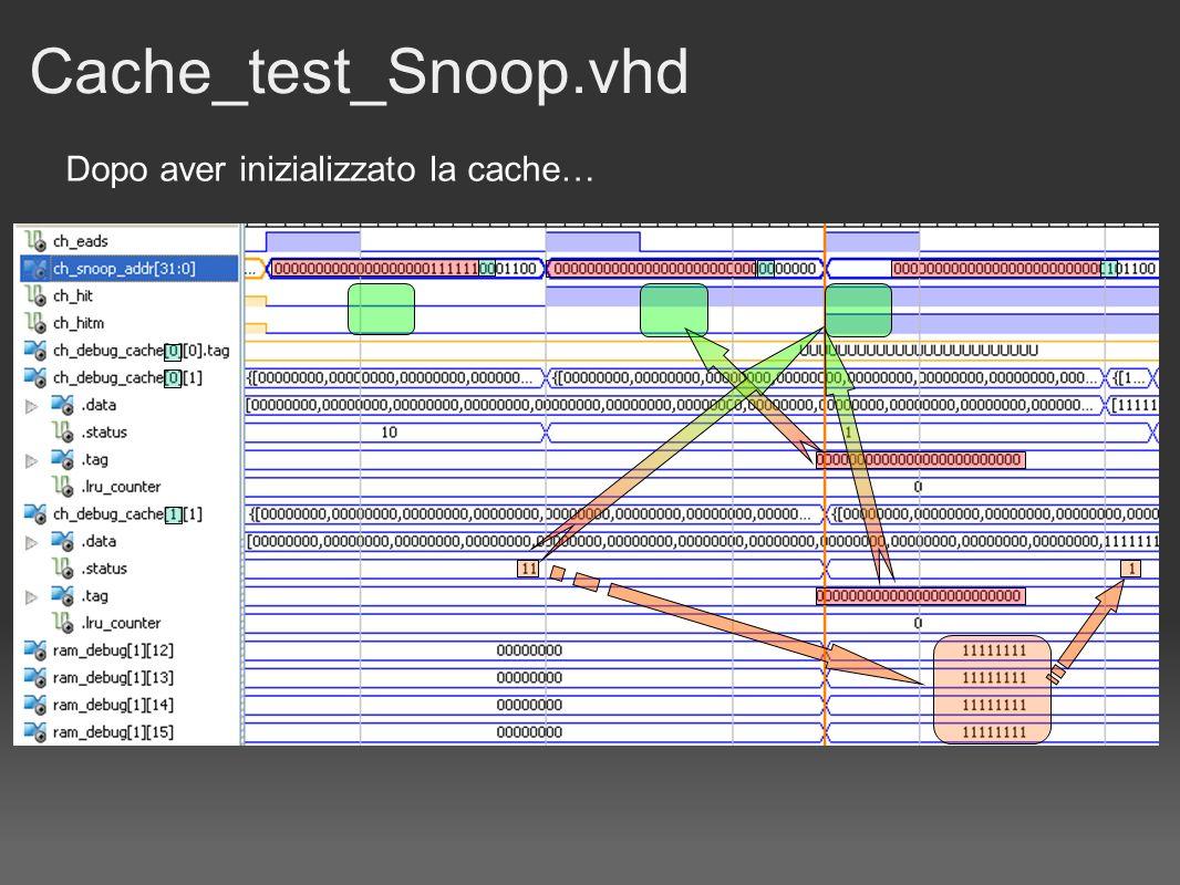 Cache_test_Snoop.vhd Dopo aver inizializzato la cache…