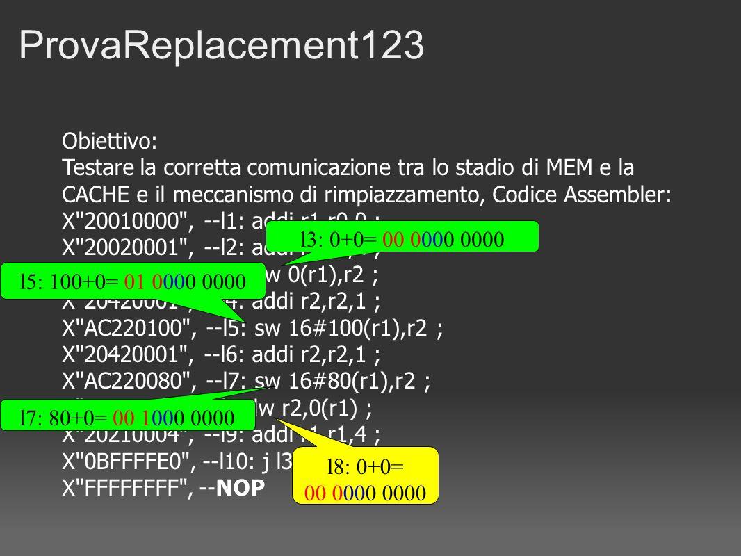 ProvaReplacement123 Obiettivo: