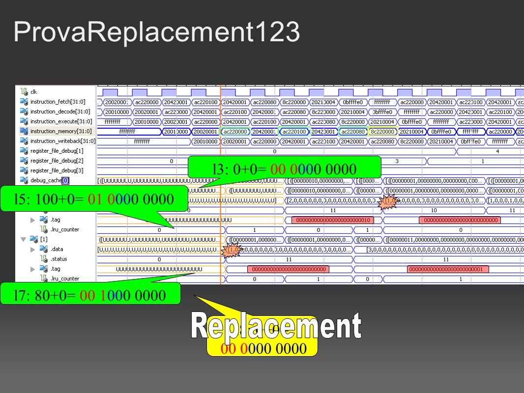 ProvaReplacement123 Replacement l3: 0+0= 00 0000 0000