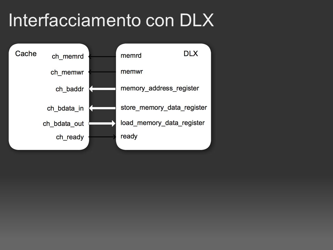 Interfacciamento con DLX