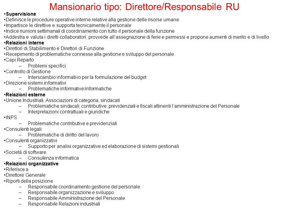 Mansionario tipo: Direttore/Responsabile RU