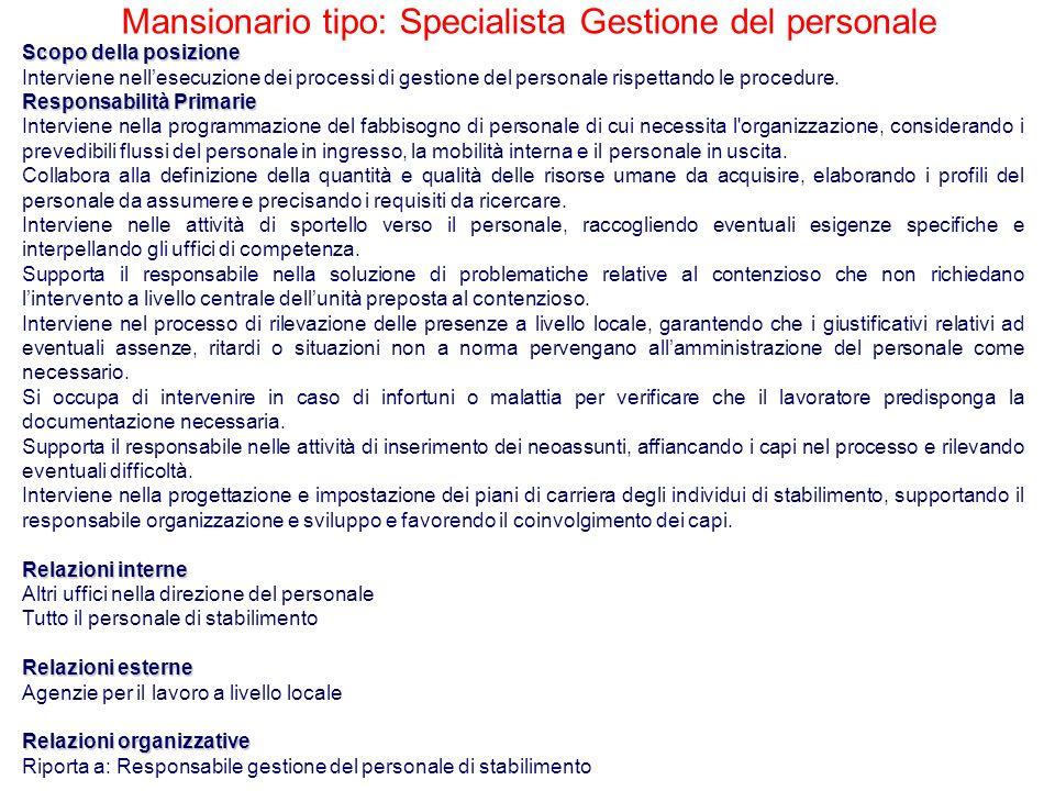 Mansionario tipo: Specialista Gestione del personale