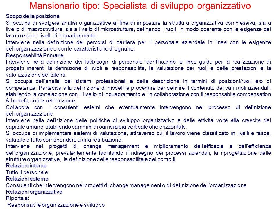 Mansionario tipo: Specialista di sviluppo organizzativo