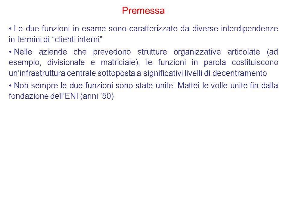 Premessa Le due funzioni in esame sono caratterizzate da diverse interdipendenze in termini di clienti interni