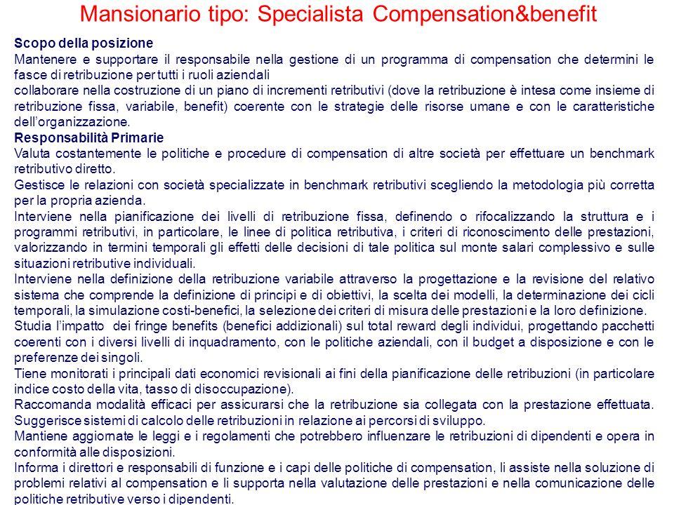 Mansionario tipo: Specialista Compensation&benefit