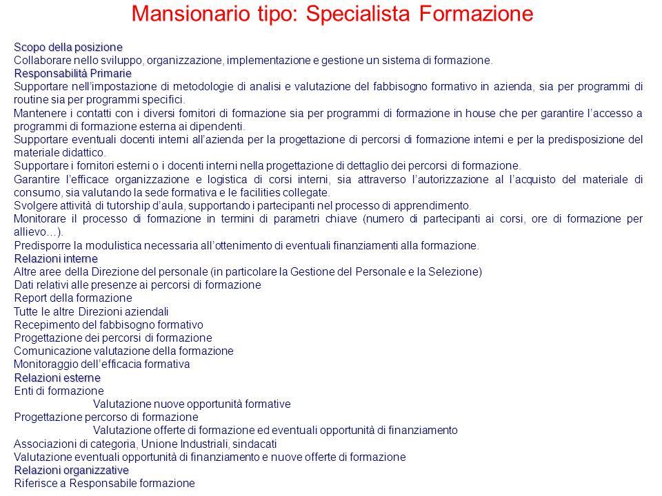 Mansionario tipo: Specialista Formazione