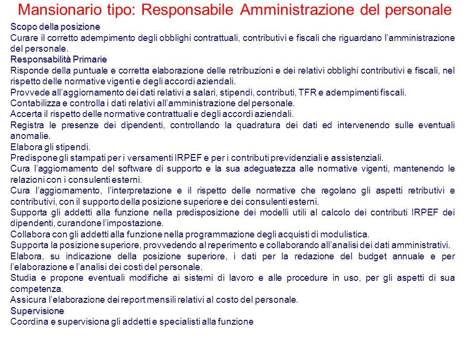 Mansionario tipo: Responsabile Amministrazione del personale
