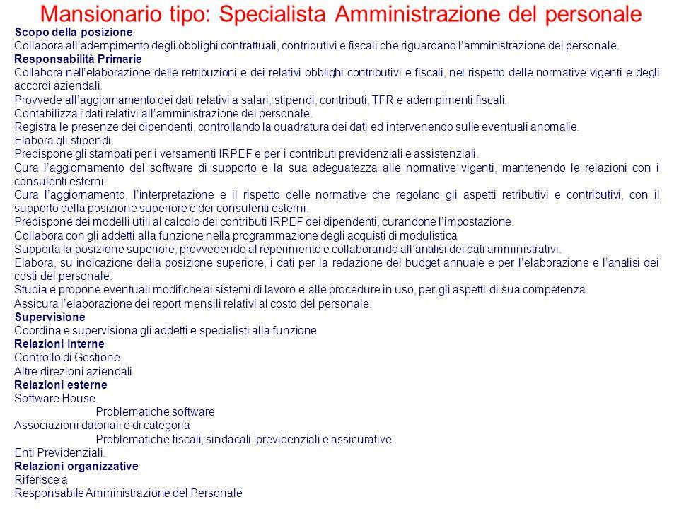 Mansionario tipo: Specialista Amministrazione del personale