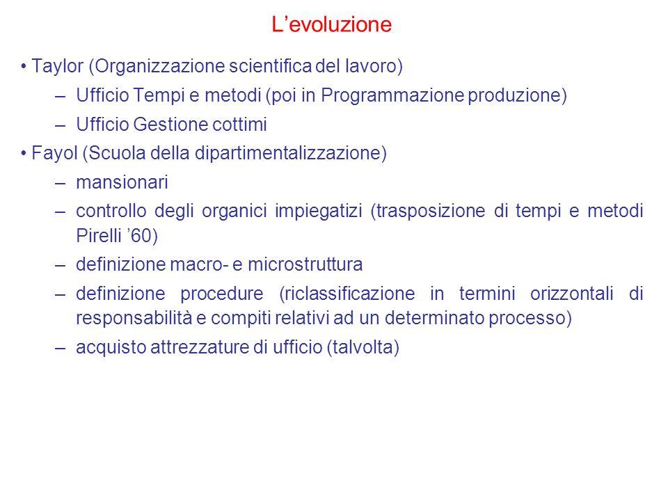 L'evoluzione Taylor (Organizzazione scientifica del lavoro)