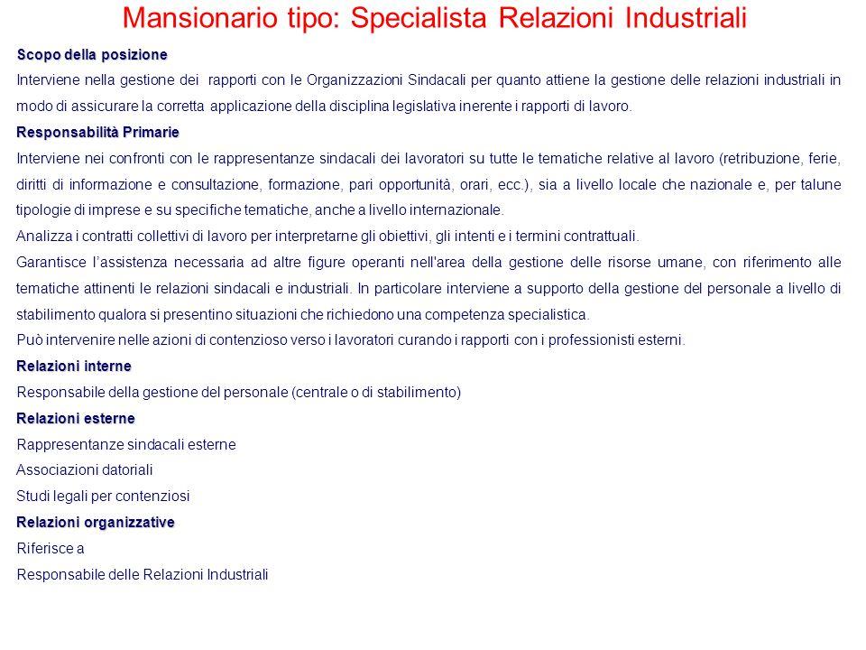 Mansionario tipo: Specialista Relazioni Industriali