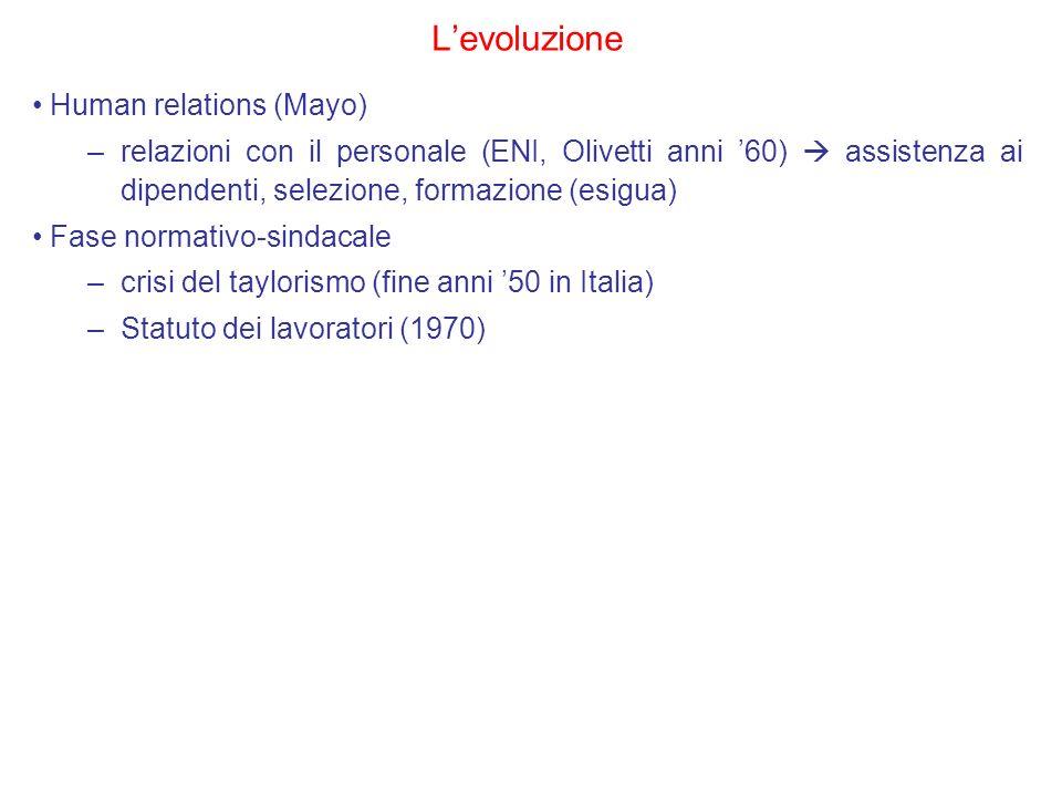 L'evoluzione Human relations (Mayo)
