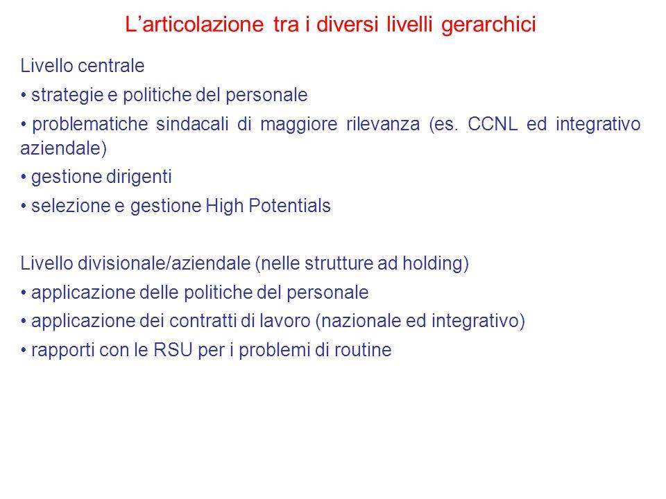 L'articolazione tra i diversi livelli gerarchici