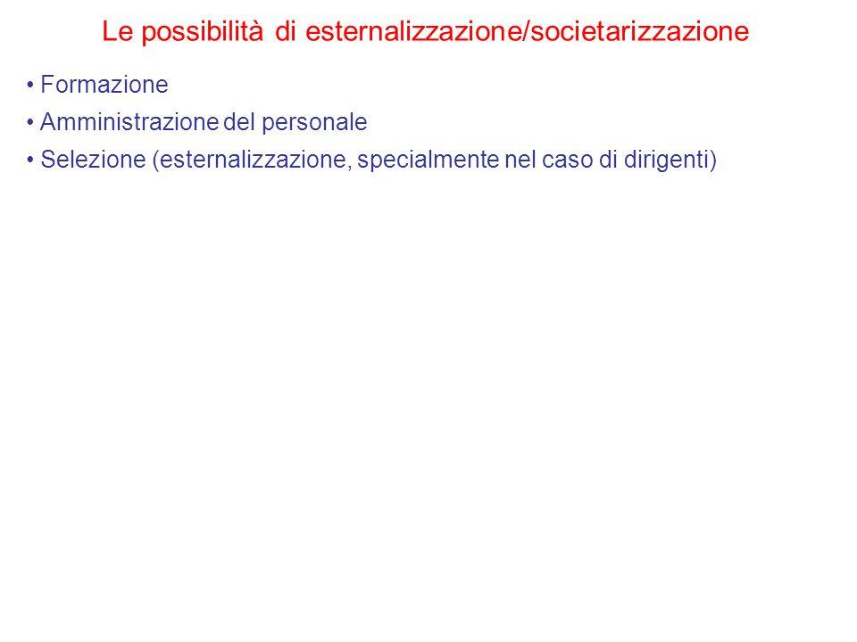 Le possibilità di esternalizzazione/societarizzazione