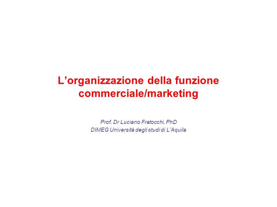 L'organizzazione della funzione commerciale/marketing