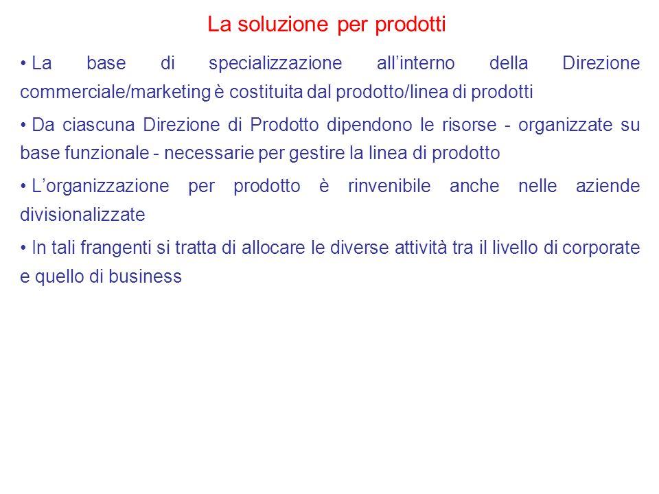 La soluzione per prodotti