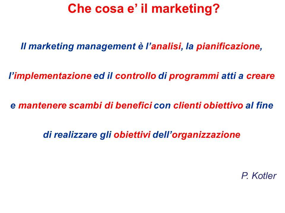 Che cosa e' il marketing