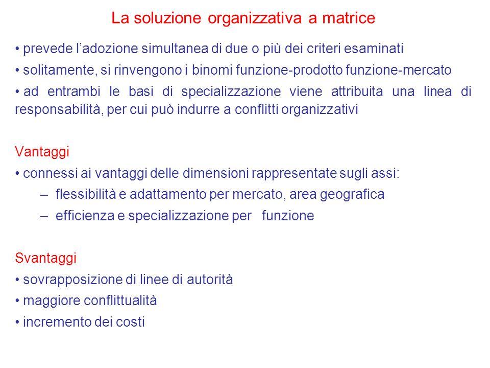 La soluzione organizzativa a matrice