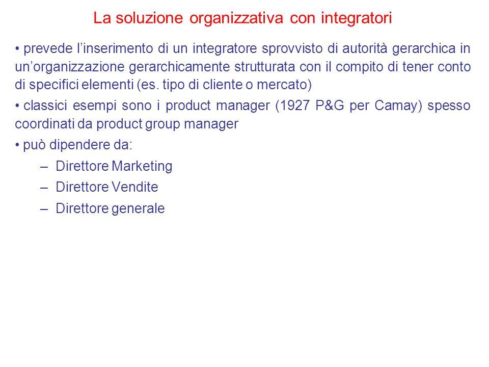 La soluzione organizzativa con integratori