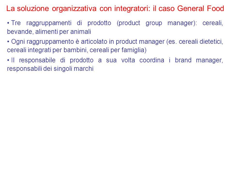 La soluzione organizzativa con integratori: il caso General Food
