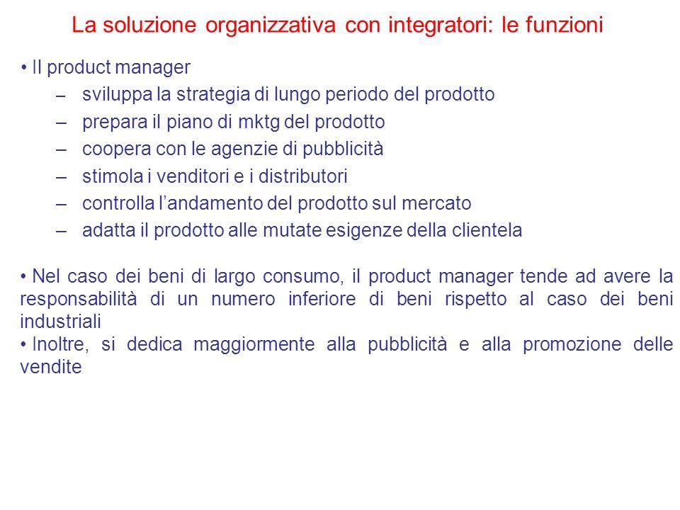 La soluzione organizzativa con integratori: le funzioni