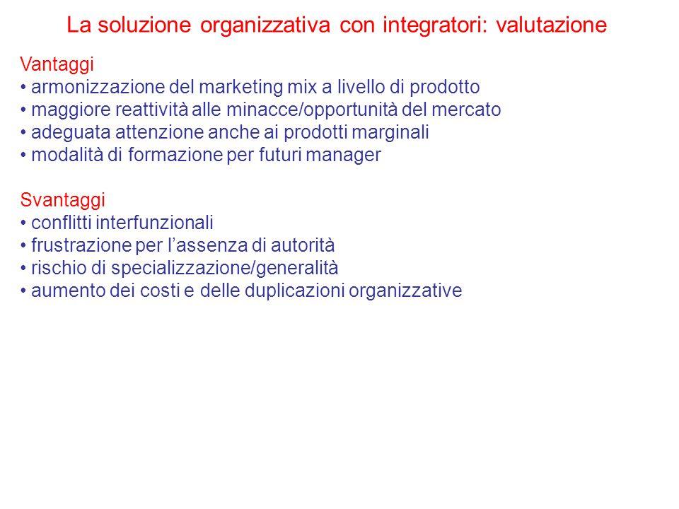 La soluzione organizzativa con integratori: valutazione