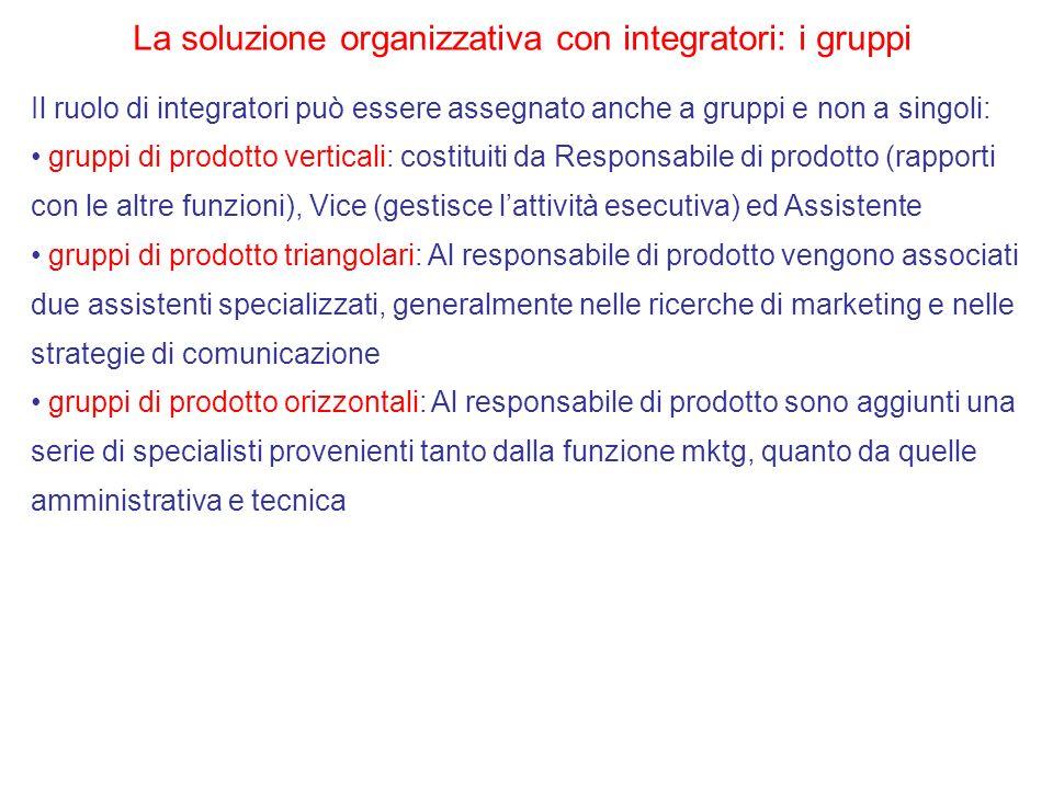 La soluzione organizzativa con integratori: i gruppi